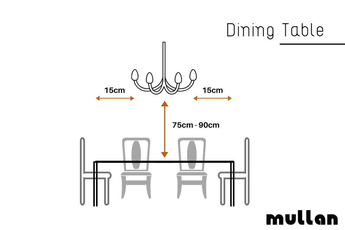 What Height to Hang Pendant Lights and Chandeliers   Mullan Lighting