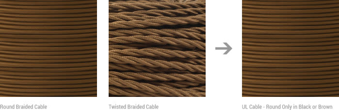 UL cable from Mullan Lighting