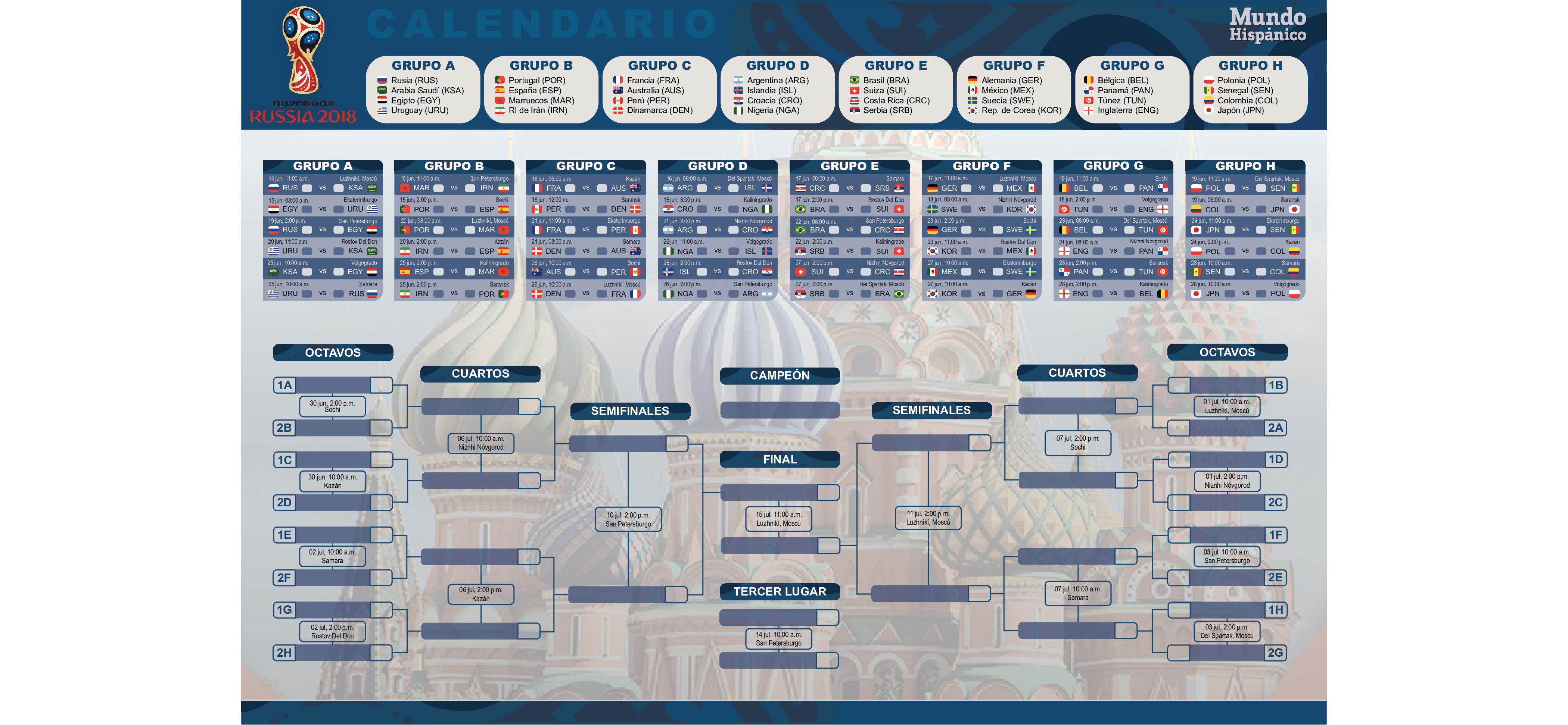Mundial Rusia 2018: ¿Cómo ver la retransmisión
