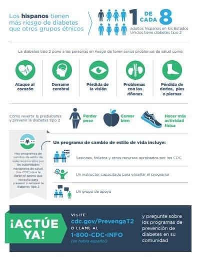 prevención de la diabetes clrd