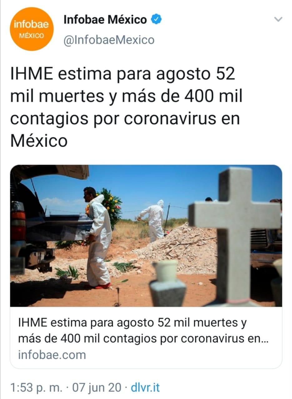 Muertos coronavirus México IHME Covid-19