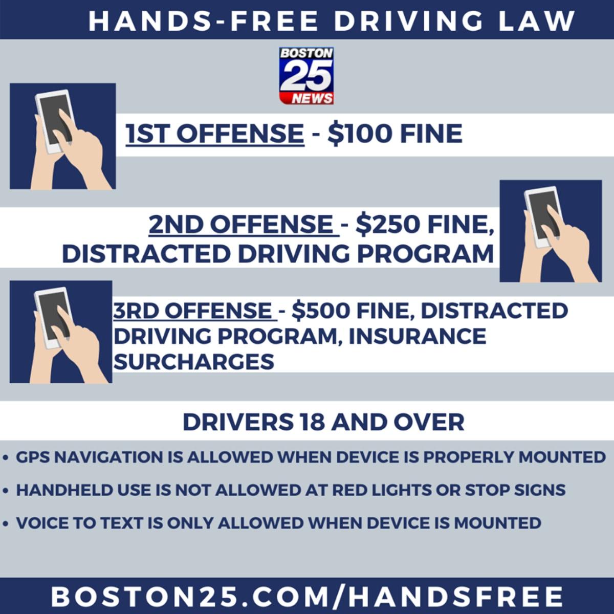 Nueva ley manos libres