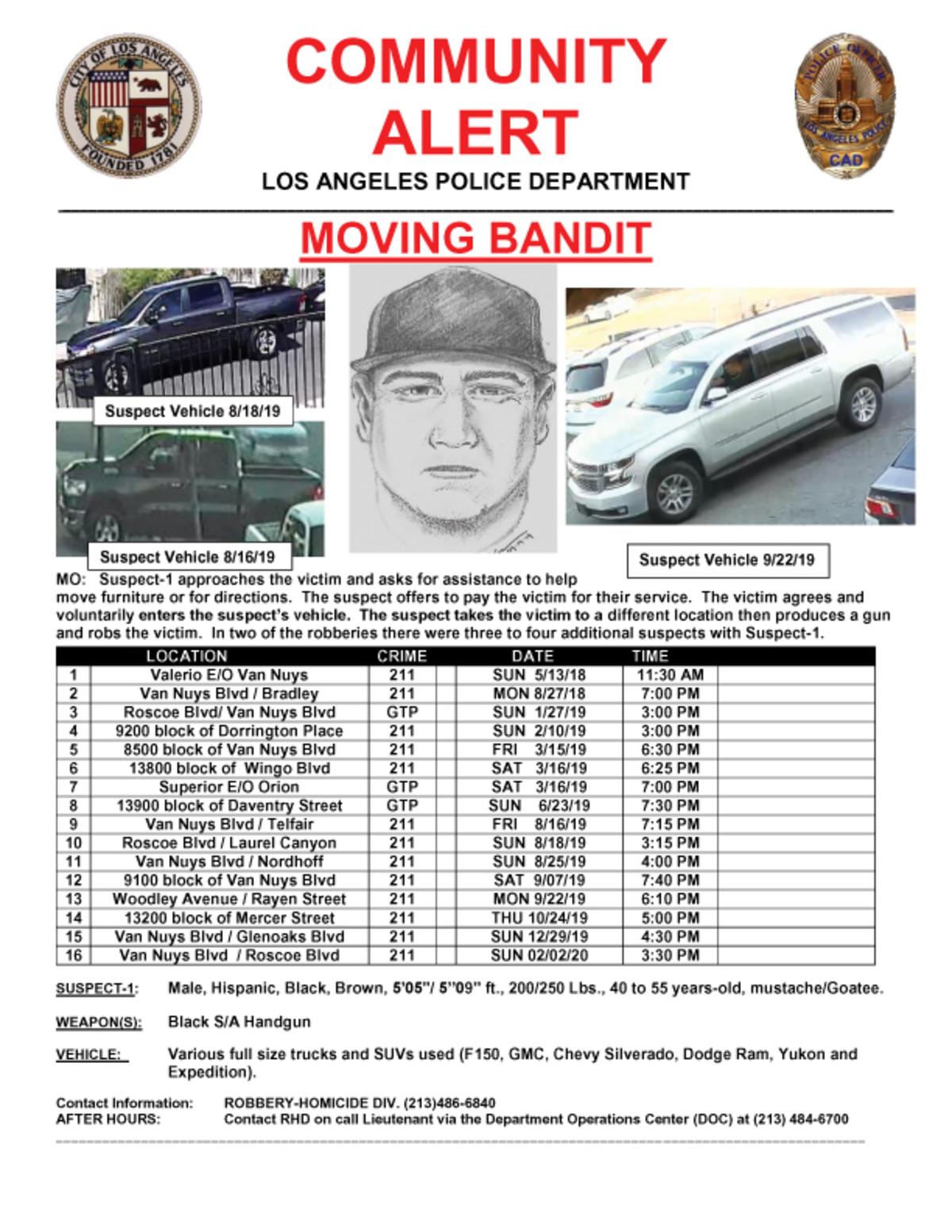 Ofrecen recompensa por información sobre ladrón hispano de California