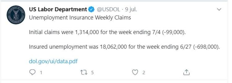 solicitudes desempleo julio