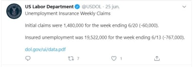 solicitudes de desempleo