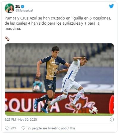 Guardianes 2020 semifinales de fútbol mexicano partidos entre Pumas y Cruz Azul o entre León y Chivas