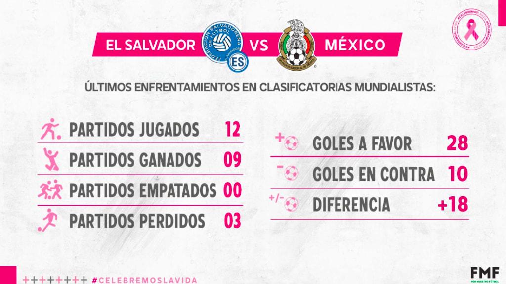 El Salvador Vs México: 'Tata' Martino preocupado por lesiones