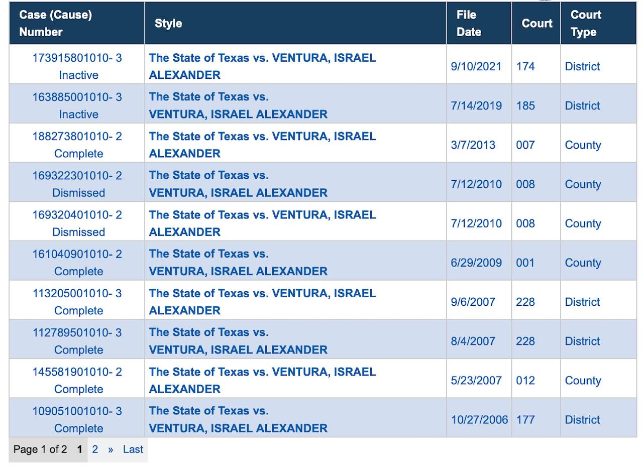La cadena de delitos de Israel Alexander Ventura
