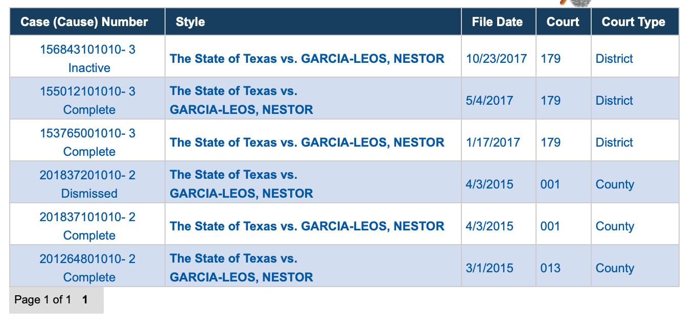 ¿En dónde está Nestor García Leos?