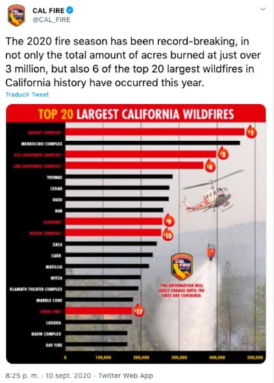 Les llegan efectos de los incendios de California a Chiquis Rivera y Lorenzo Méndez