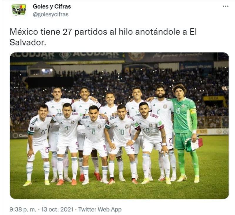 El Salvador Vs México
