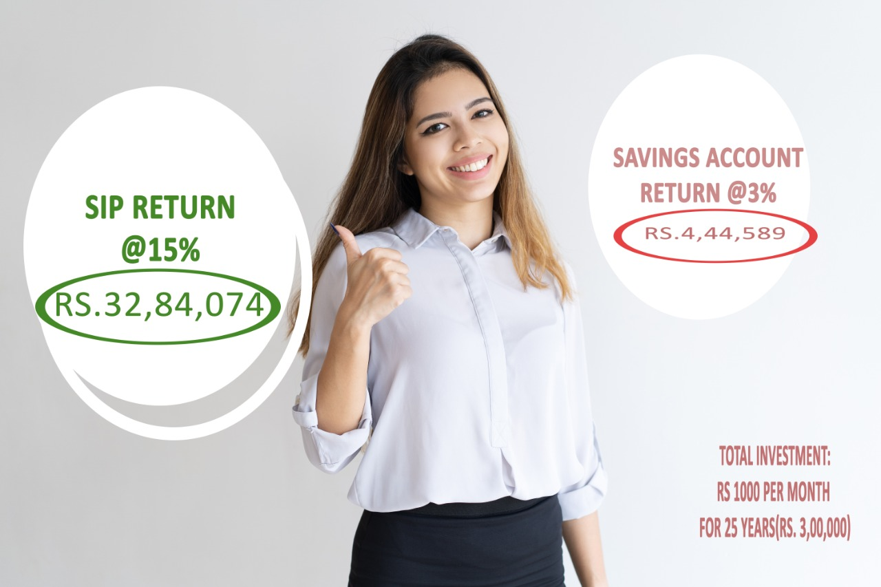 Systematic Investment Plan Simplified