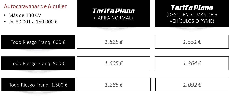 Tarifa Plana Todo Riesgo con Franquicia