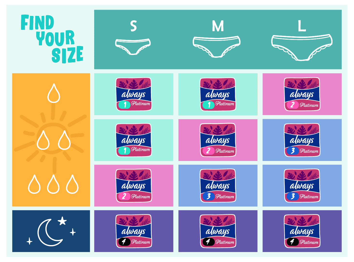 Always MY FIT product size chart