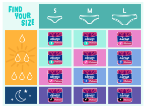 Find Your Fit product size chart