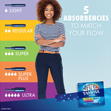 Tampax Pearl 5 Absorbencies