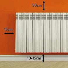 Distance radiateur et sol