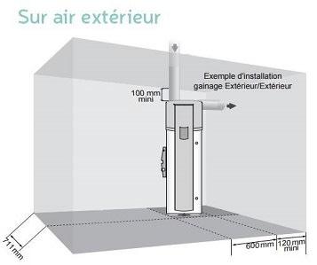 Schéma chauffe-eau thermodynamique air extérieur