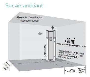 Schéma chauffe-eau thermodynamique air ambiant