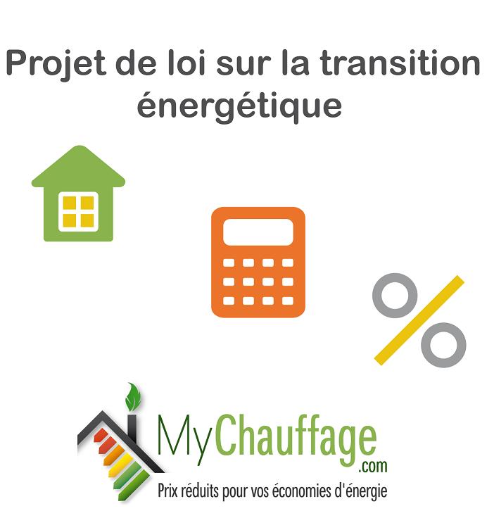 Projet de loi sur la transition énergétique