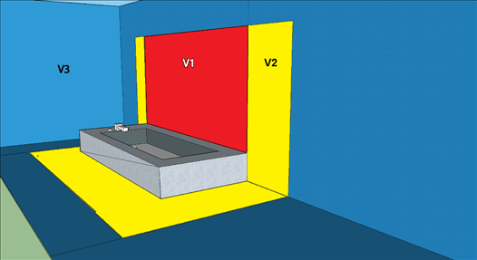 Réglementation électrique salle de bain