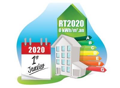 RT 2012 et RT 2020