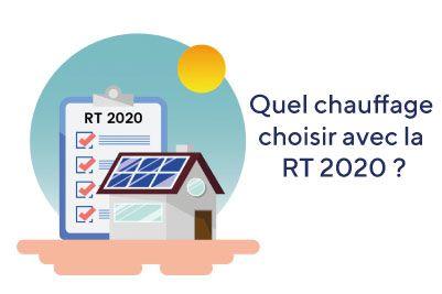 chauffage RT2020