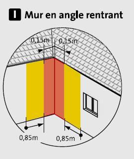 Distance ventouse et mur en angle