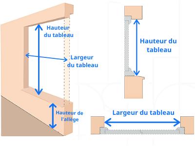 mesurer fenêtre dépose totale