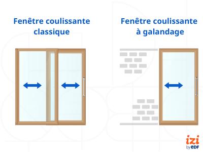 différence entre fenêtre à galandage et fenêtre coulissante