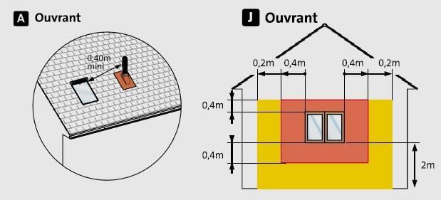 r gles d 39 implantation de la ventouse avec une chaudi re gaz. Black Bedroom Furniture Sets. Home Design Ideas