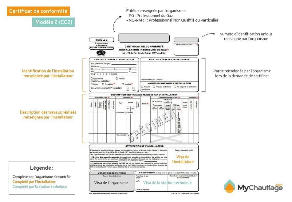 Certificat De Conformité Maison Est Il Obligatoire ... - Certificat De Conformité Maison