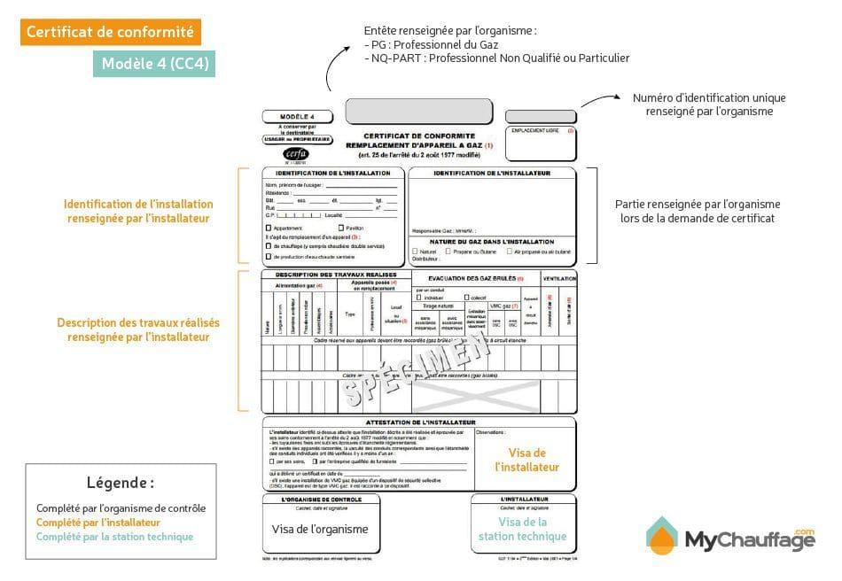 Certificat De Conformité Maison Obligatoire | Ventana Blog - Certificat De Conformité Maison