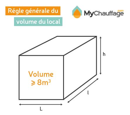 Volume local avec appareil gaz
