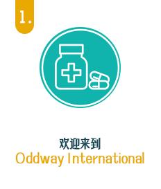 欢迎来到奥德威国际