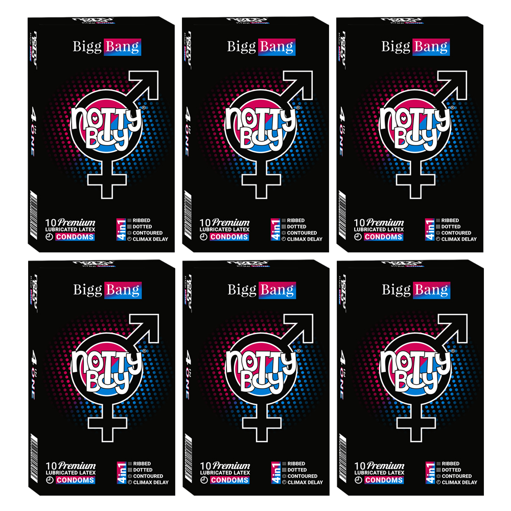 NottyBoy Ribs & Dots Contour Condoms With Male Desensitizing Agent