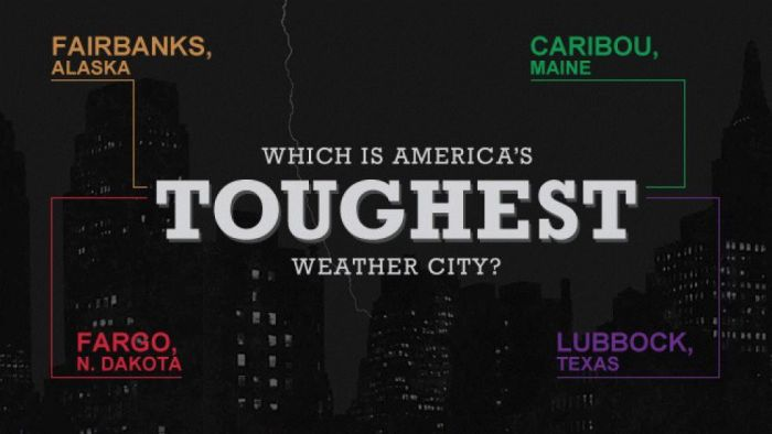 Toughest Weather City