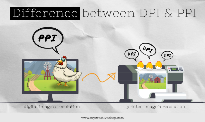 difference between DPI & PPI
