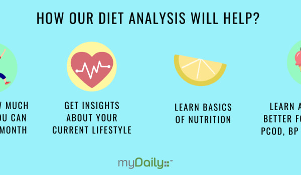 How is our free diet analysis helpful?