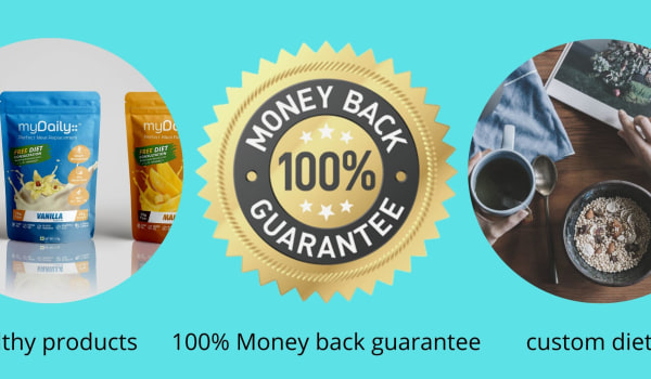 What is money back guarantee on myDaily Weight loss Plan?