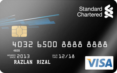 5 Best Credit Cards for Travel in UAE - MyMoneySouq