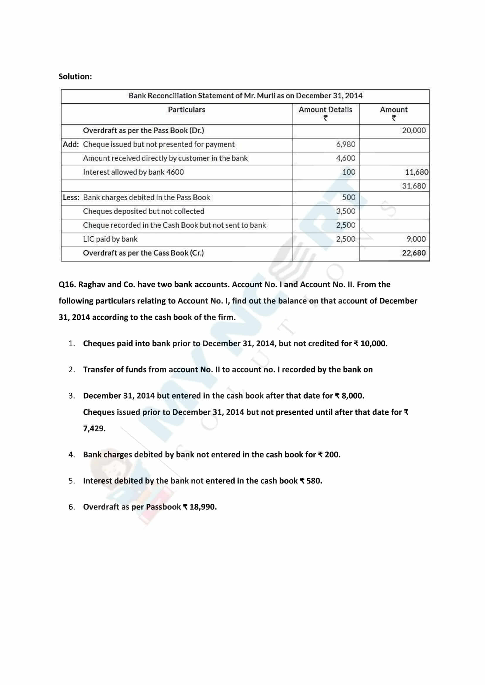 bank reconciliation statement class 11 explanation