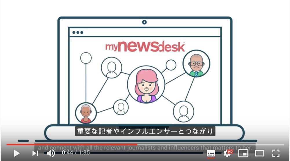 Mynewsdeskとは?