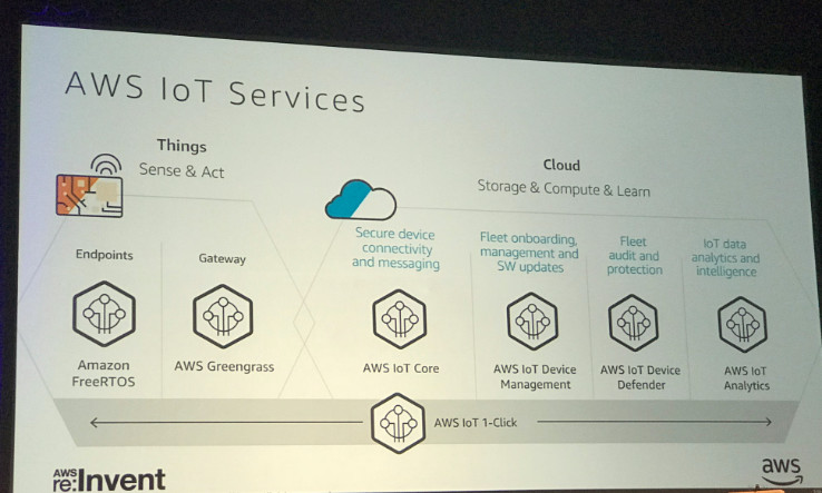 AWS Re:Invent 2017 - IoT at the Edge of the Edge » webstep no