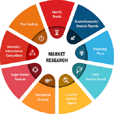 Foot & Ankle Devices Market Trends SWOT Analysis to 2025 Top
