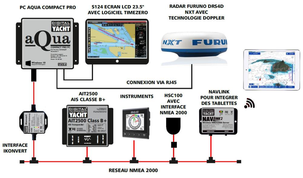 solution de navigation PC