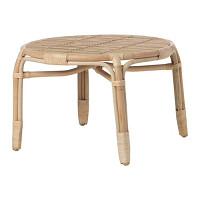 MASTHOLMEN Outdoor coffee table £50