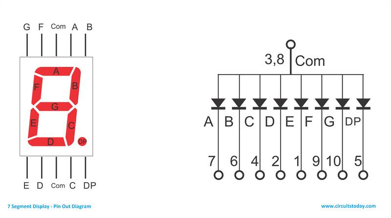 [SCHEMATICS_48DE]  Seven Segment Display Operation by Using Atmega32 and CD4511B | kynix | 7 Segment Display Block Diagram |  | Mynewsdesk