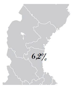 Gävleborg
