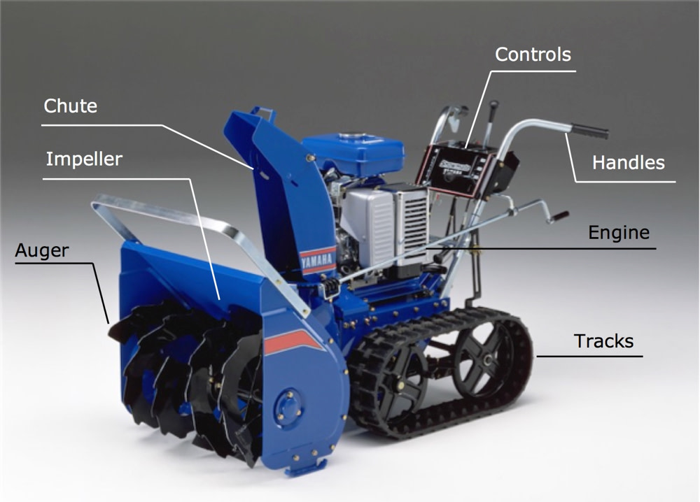 Bilderesultat for yamaha snow thrower